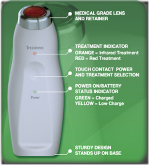 StarLite LED light therapy