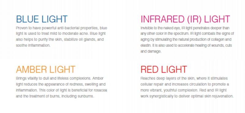 light therapy spectrum